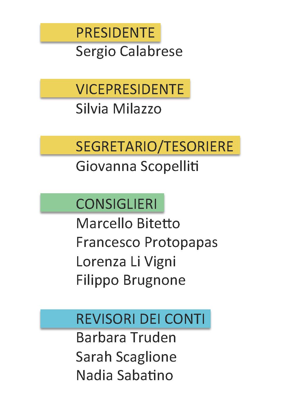 organigramma 2016